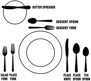 The Little Fork Is Really Used For Something One Sassy Homemaker - Proper table setting placement